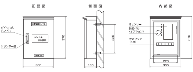 小型 地震解錠ボックス(LC型)